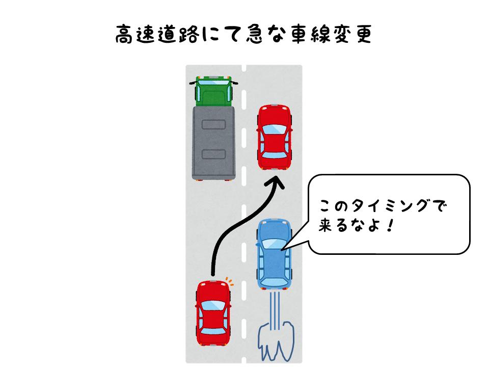 急な車線変更