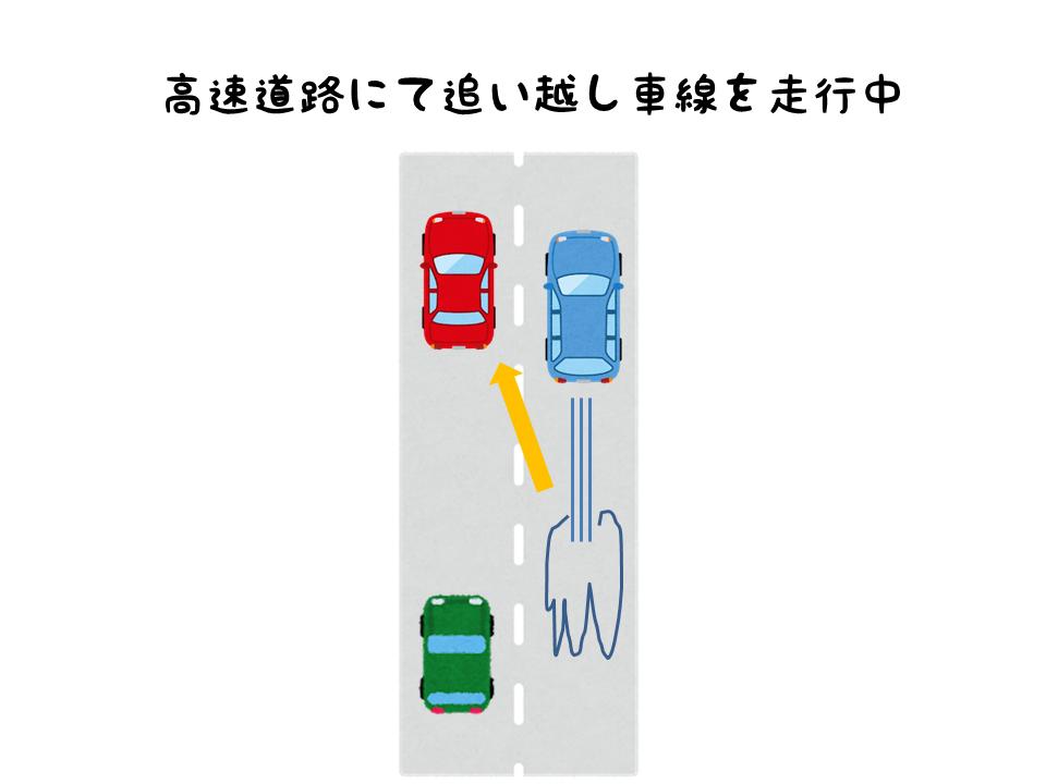 速やかな車線変更